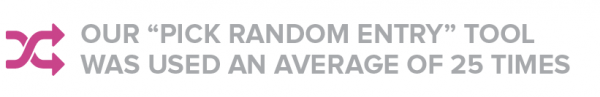 """""""Pick Random Entry"""" tool was used an average of 25 times"""
